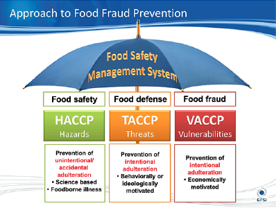 Food Fraud - A current issue for the agrifood industry